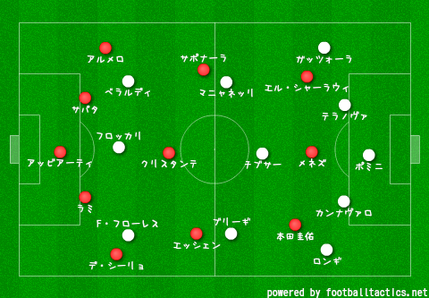 2014_Trofeo_TIM_AC_Milan_vs_Sassuolo_re.png