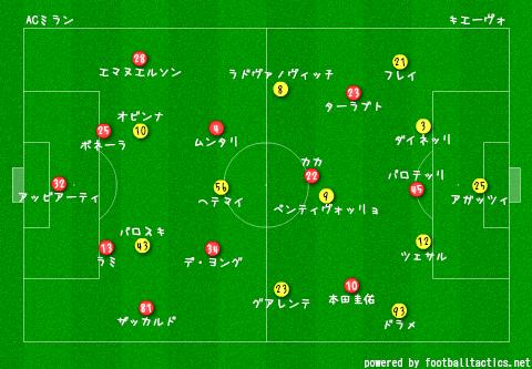 AC_Milan_vs_Chievo_2013-14_pre.png