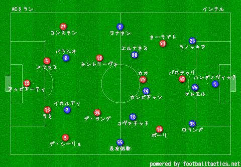 AC_Milan_vs_Inter_2013-14_pre.png