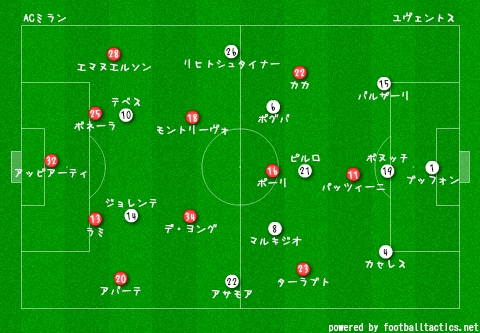 AC_Milan_vs_Juventus_2013-14_re.png