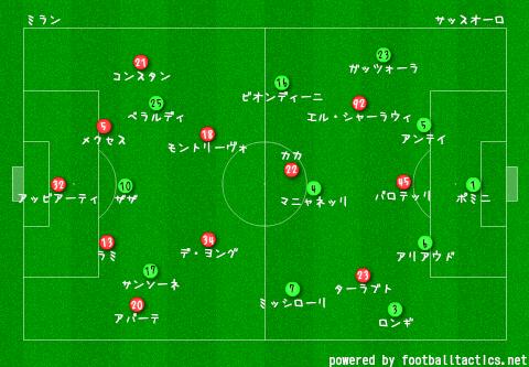 AC_Milan_vs_Sassuolo_2013-14_pre.png