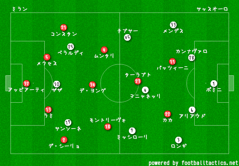 AC_Milan_vs_Sassuolo_2013-14_re.png