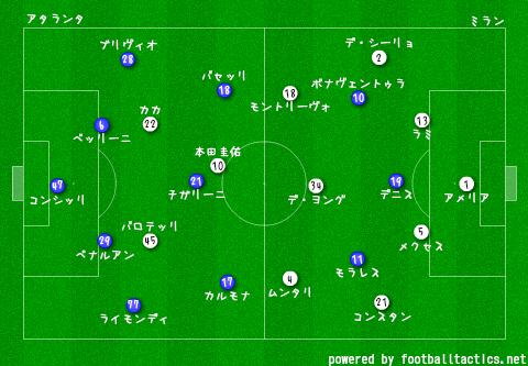 Atalanta_vs_AC_Milan_2013-14_re.png