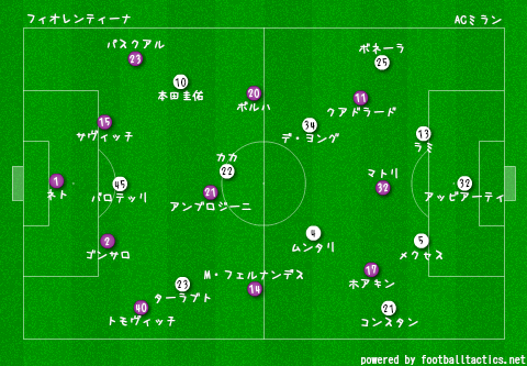 Fiorentina_vs_AC_Milan_2013-14_re.png