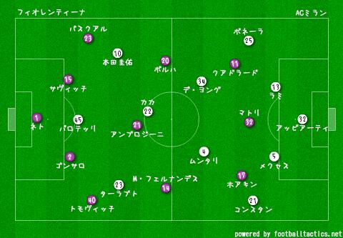 Fiorentina_vs_AC_Milan_2013-14_re.png