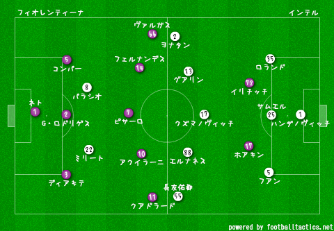 Fiorentina_vs_Inter_2013-14_re.png