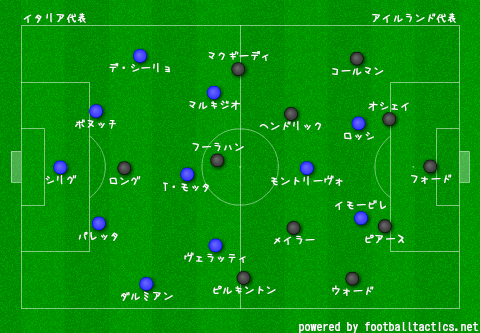 Friendly_20140531_Italy_vs_Ireland_re.png