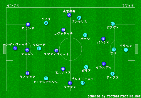 Inter_vs_Lazio_2013-14_re.png
