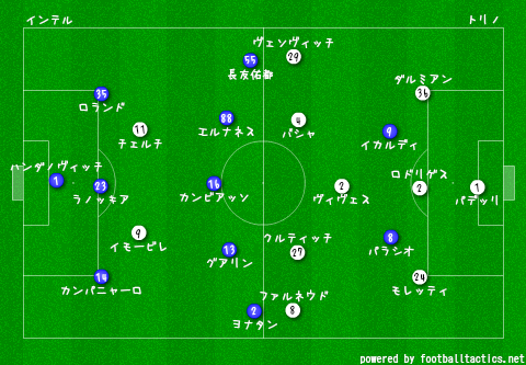 Inter_vs_Torino_2013-14_re2.png