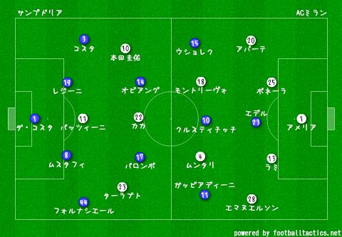 Sampdoria_vs_AC_Milan_2013-14_pre.png