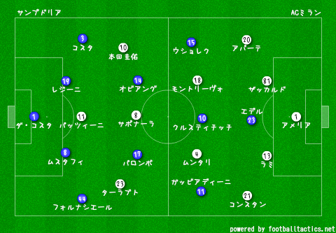 Sampdoria_vs_AC_Milan_2013-14_re.png