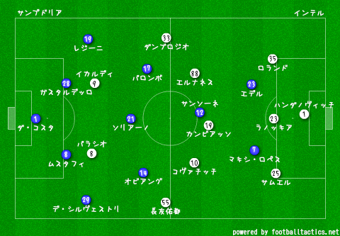 Sampdoria_vs_Inter_2013-14_re.png