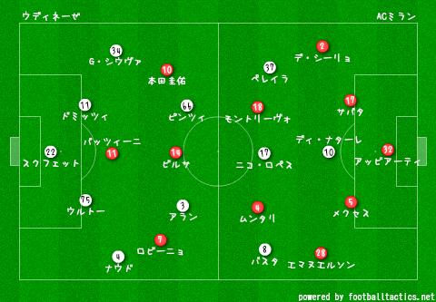 Udinese_vs_AC_Milan_2013-14_pre.png