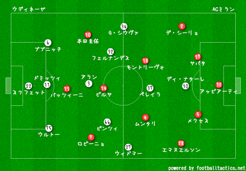 Udinese_vs_AC_Milan_2013-14_re.png