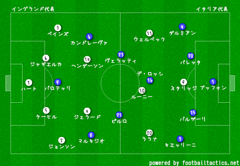 WC2014_Group_D_England_vs_Italy_pre.png