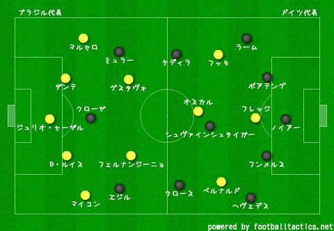WC2014_Semi_Final_Brazil_vs_Germany_re.png