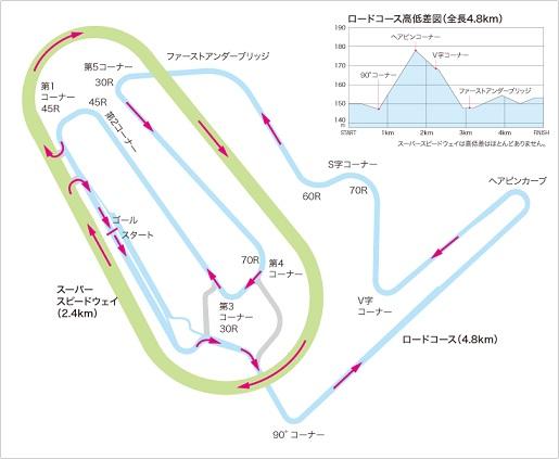course_03.jpg