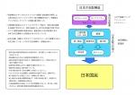 日本の支配構造