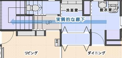 実質的な廊下