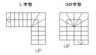 L字型とコの字型