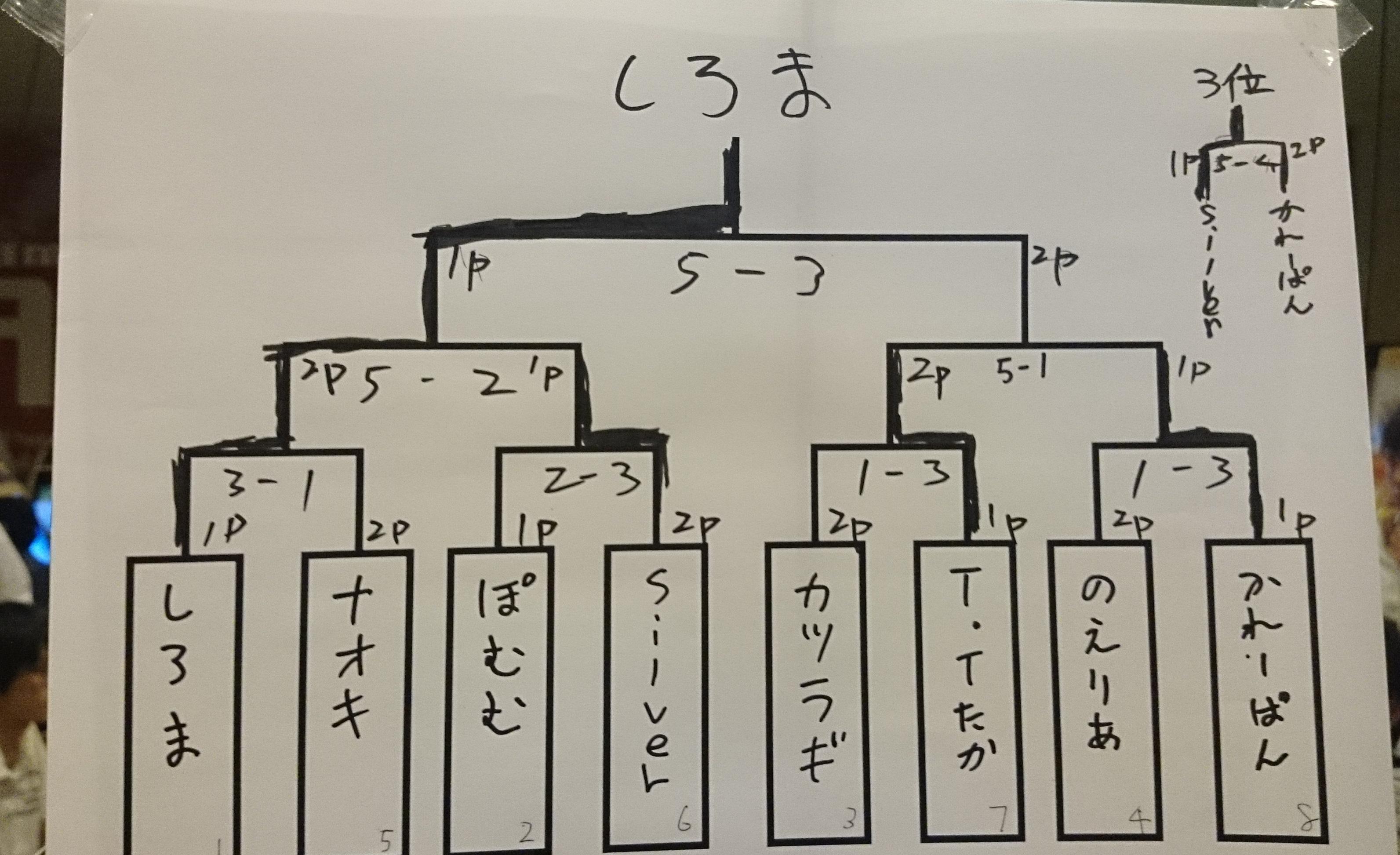 DSC_0081.jpg