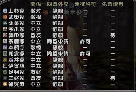 Nol14070411徳川同盟