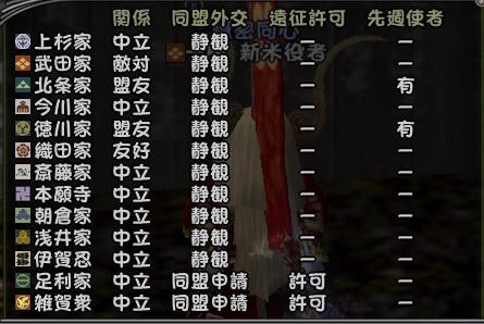 Nol14070412三好同盟