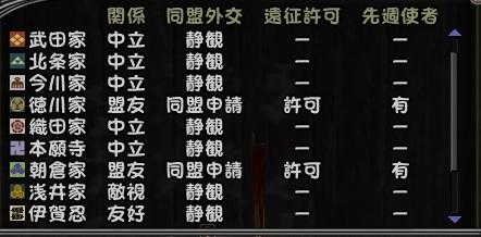 Nol14071610斉藤同盟