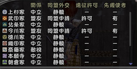 Nol14071614浅井同盟
