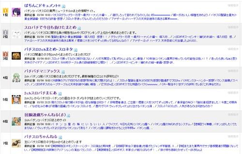まとめブログ