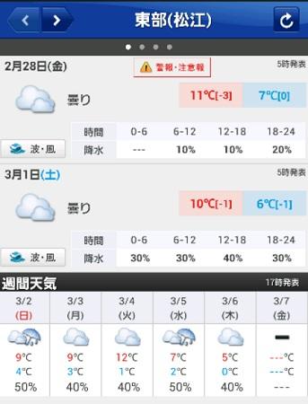 140228_週間天気予報