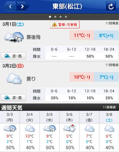 140301_週間天気予報