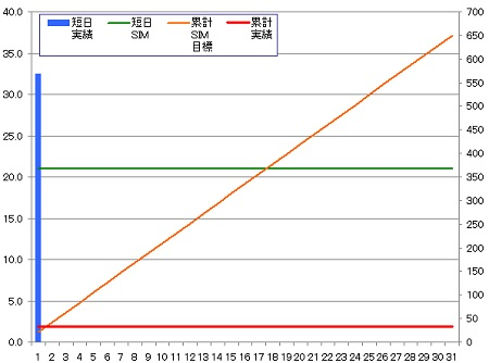 140401_グラフ
