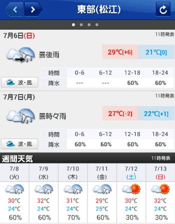 140706_週間天気予報