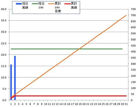 140801_グラフ