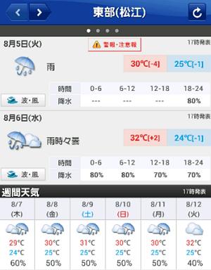 140805_週間天気