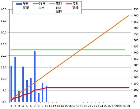 140810_グラフ