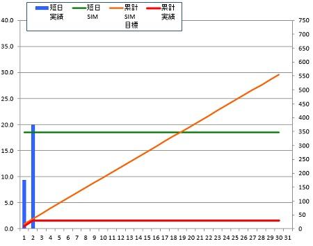 140902_グラフ