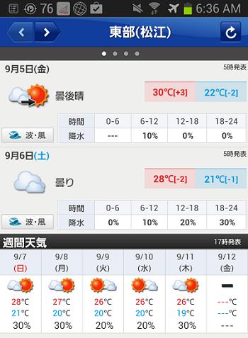 140905_週間天気予報