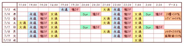 7月3日からの緊急予告デス