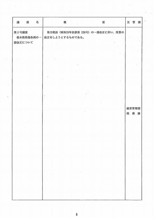 栃木県議会<第323回 臨時会議>開催される!⑧