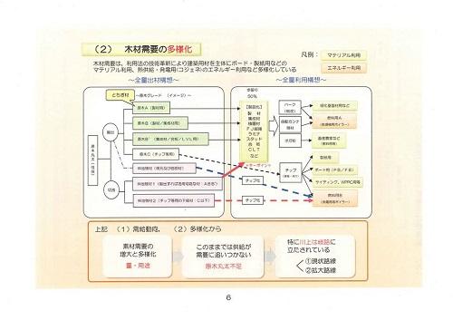 栃木県議会<農林環境委員会>開催される!環境森林部編 その1⑧