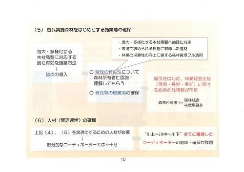 栃木県議会<農林環境委員会>開催される!環境森林部編 その1⑫
