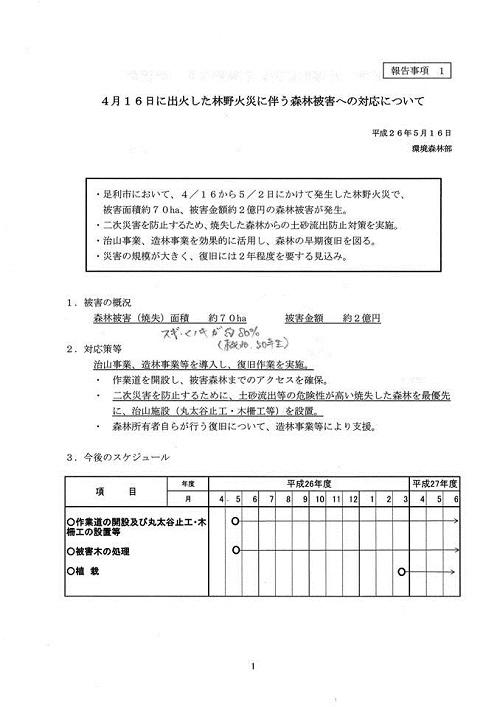 栃木県議会<農林環境委員会>開催される!環境森林部編 その2①