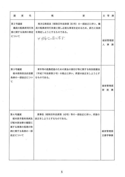 栃木県議会<議会運営委員会>開催される!⑤