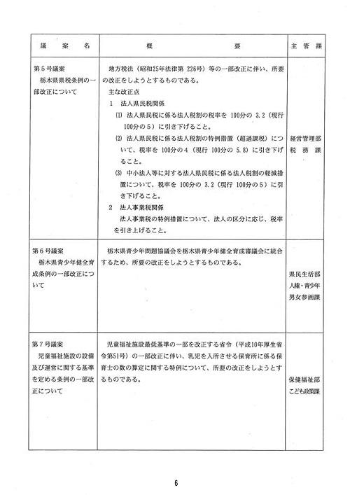 栃木県議会<議会運営委員会>開催される!⑥