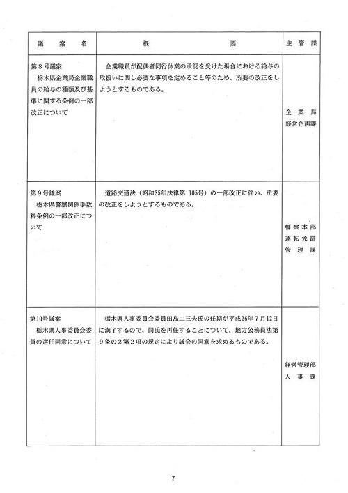 栃木県議会<議会運営委員会>開催される!⑦