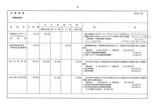 栃木県議会<農林環境委員会>開催!06