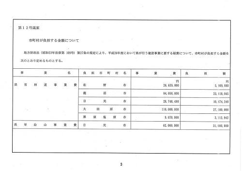 栃木県議会<農林環境委員会>開催!07