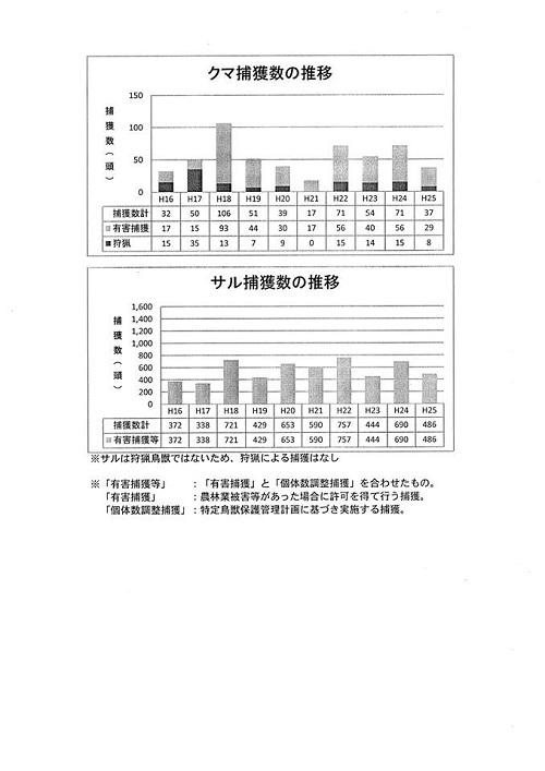 栃木県議会<農林環境委員会>開催!09